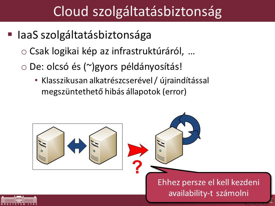 Cloud szolgáltatásbiztonság
