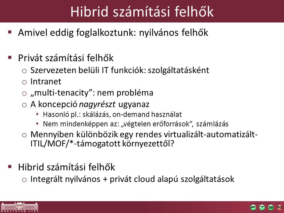 Hibrid számítási felhők