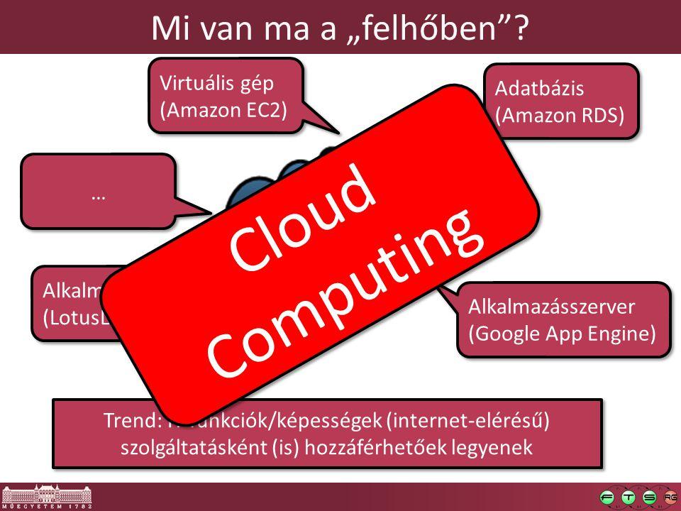 """Cloud Computing Mi van ma a """"felhőben Virtuális gép Adatbázis"""
