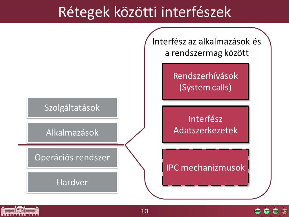 Rétegek közötti interfészek