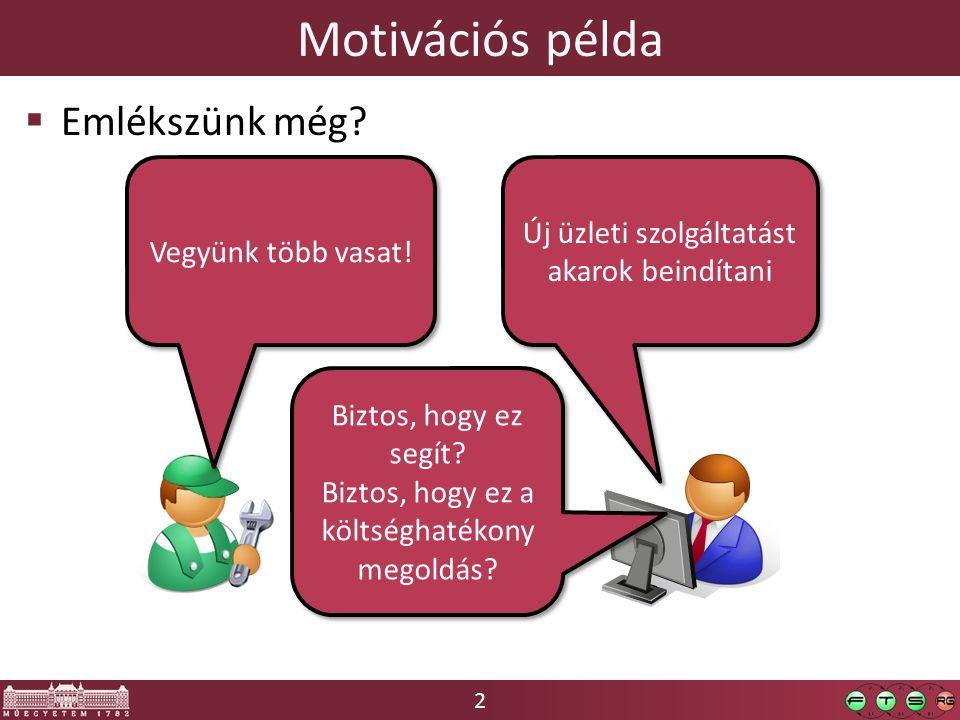 Motivációs példa Emlékszünk még