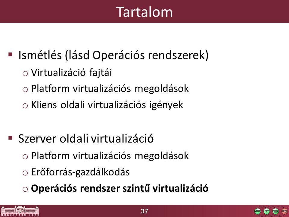 Tartalom Ismétlés (lásd Operációs rendszerek)