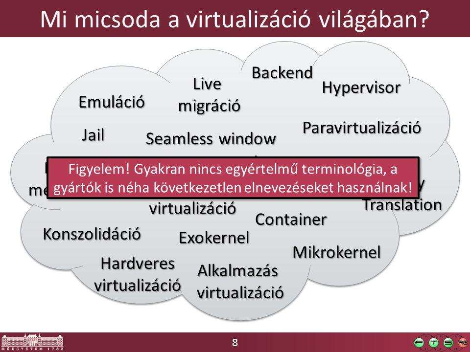 Mi micsoda a virtualizáció világában