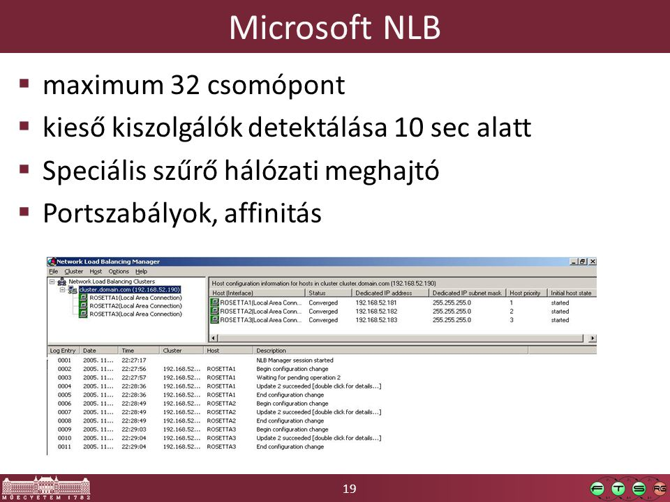 Microsoft NLB maximum 32 csomópont