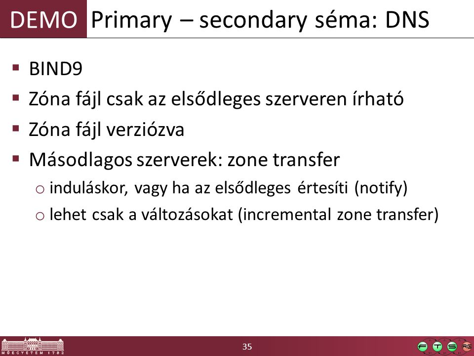 Primary – secondary séma: DNS