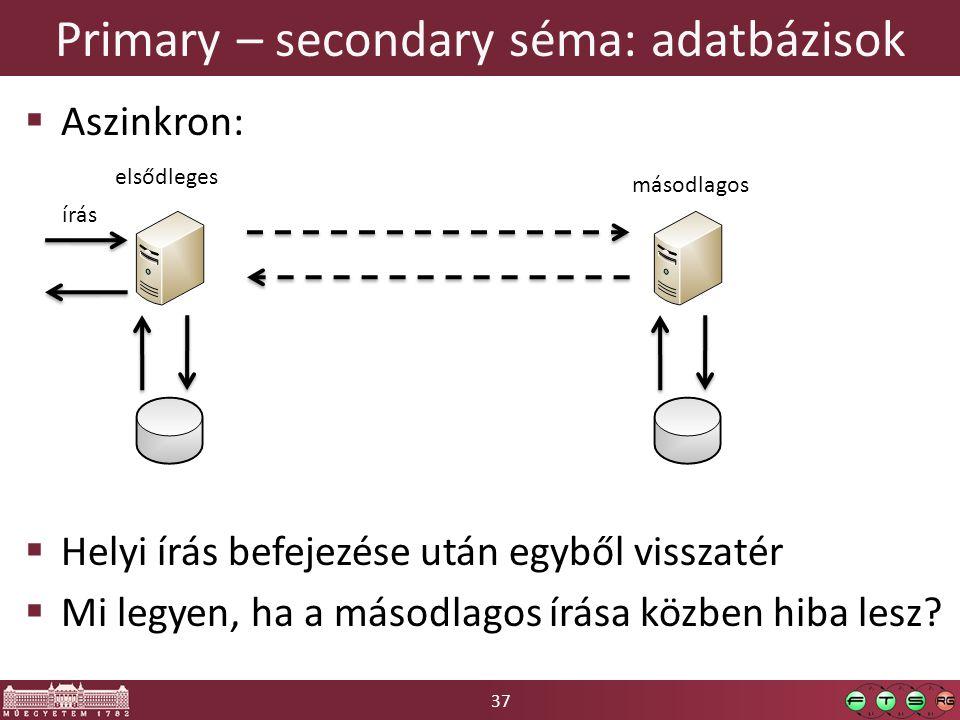 Primary – secondary séma: adatbázisok