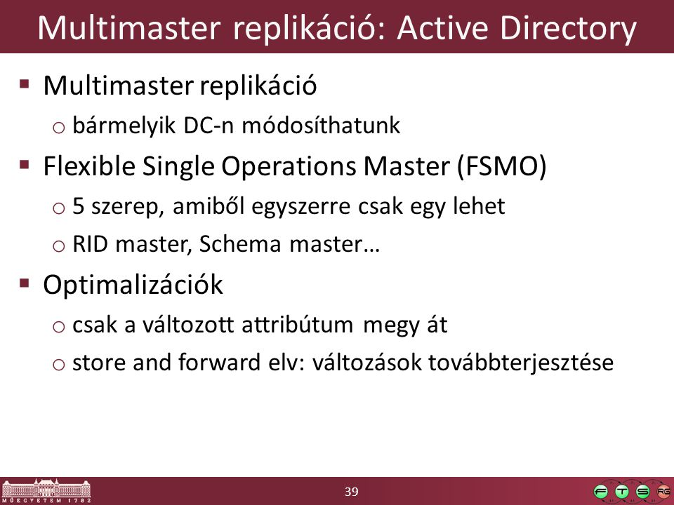 Multimaster replikáció: Active Directory