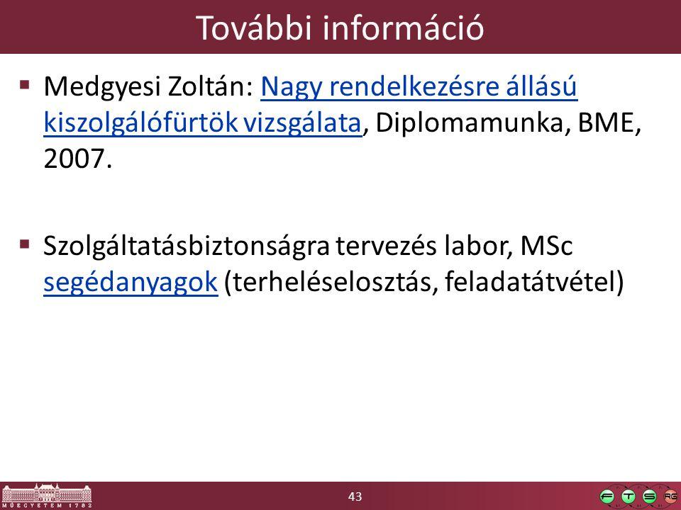 További információ Medgyesi Zoltán: Nagy rendelkezésre állású kiszolgálófürtök vizsgálata, Diplomamunka, BME, 2007.