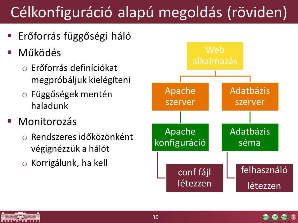 Célkonfiguráció alapú megoldás (röviden)