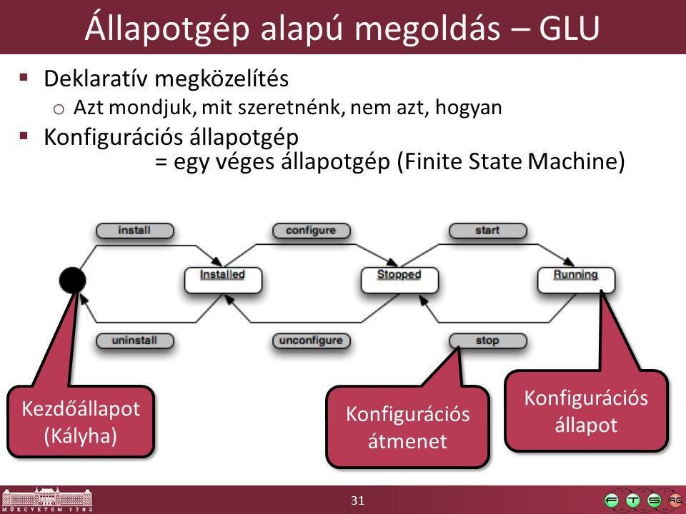 Állapotgép alapú megoldás – GLU