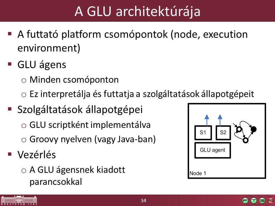 A GLU architektúrája A futtató platform csomópontok (node, execution environment) GLU ágens. Minden csomóponton.