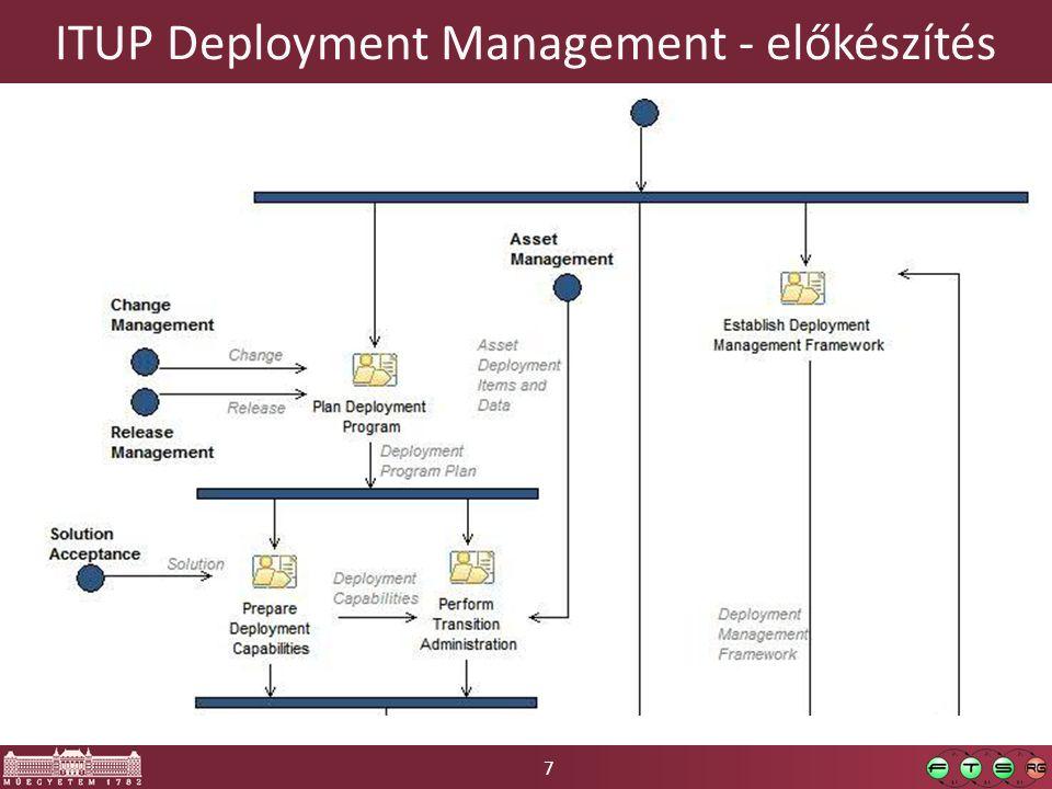 ITUP Deployment Management - előkészítés