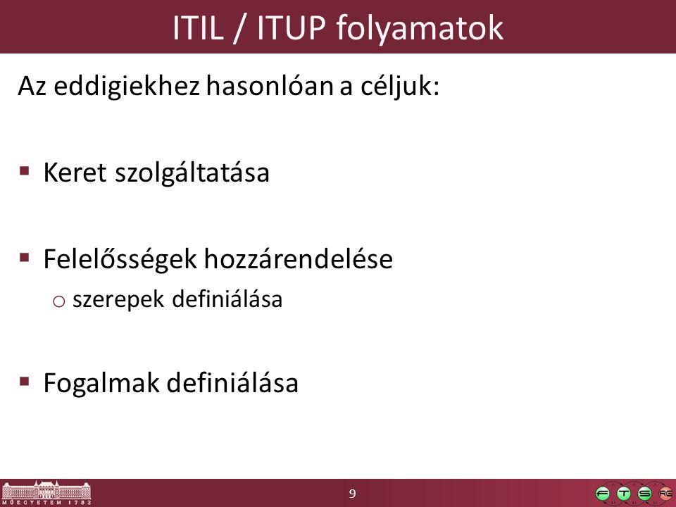 ITIL / ITUP folyamatok Az eddigiekhez hasonlóan a céljuk: