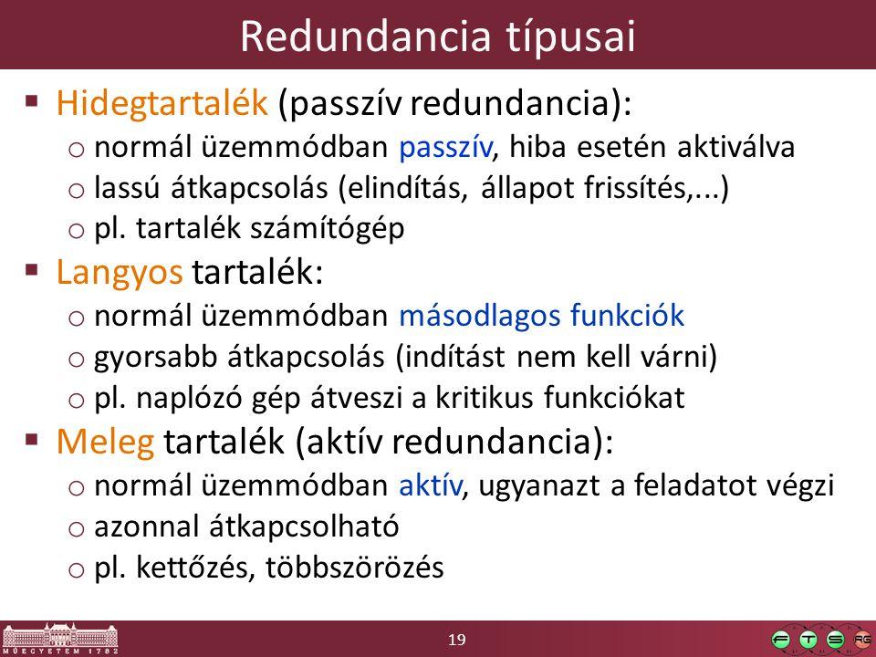 Redundancia típusai Hidegtartalék (passzív redundancia):
