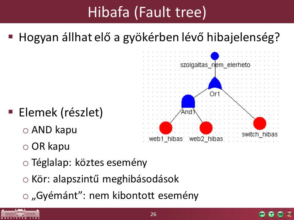 Hibafa (Fault tree) Hogyan állhat elő a gyökérben lévő hibajelenség