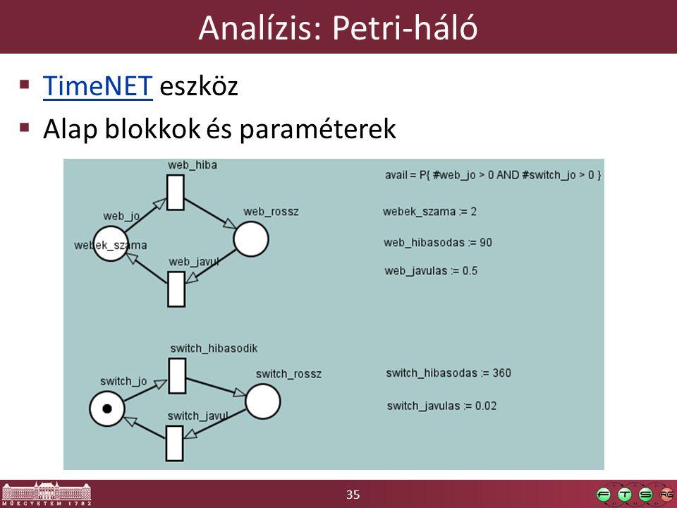 Analízis: Petri-háló TimeNET eszköz Alap blokkok és paraméterek