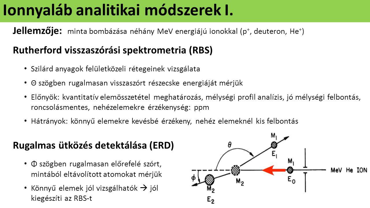 Ionnyaláb analitikai módszerek I.