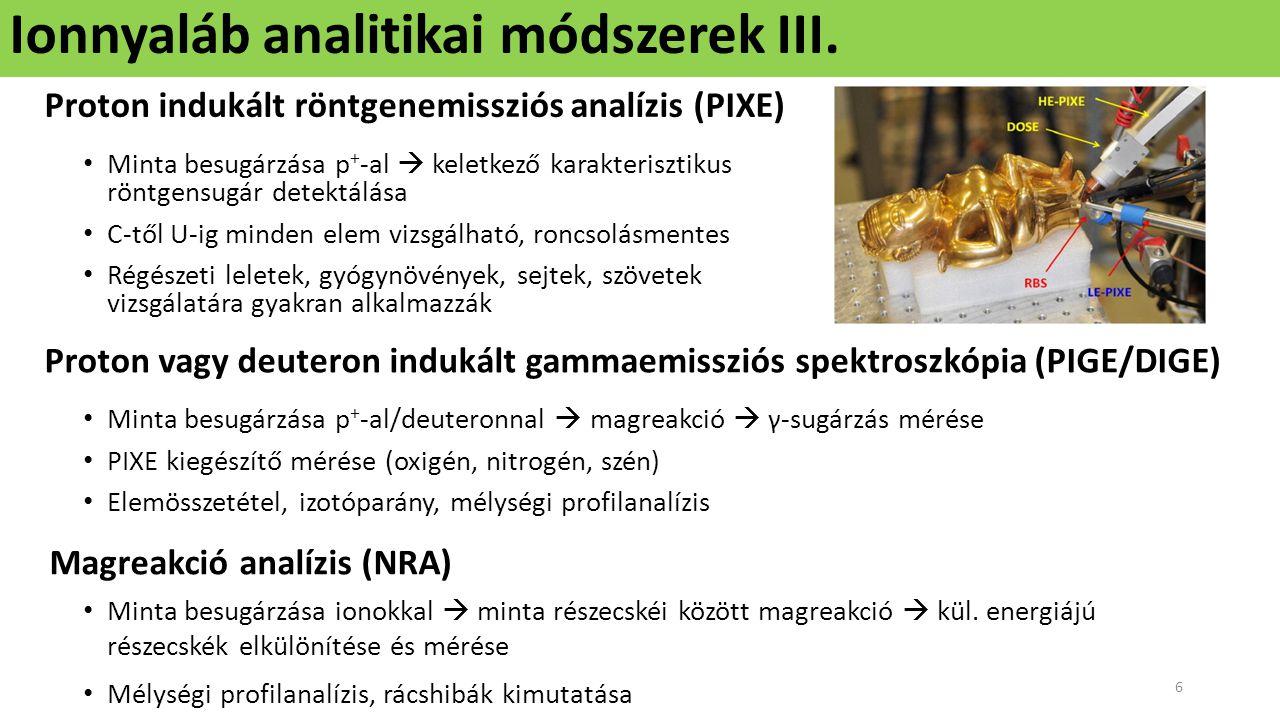 Ionnyaláb analitikai módszerek III.
