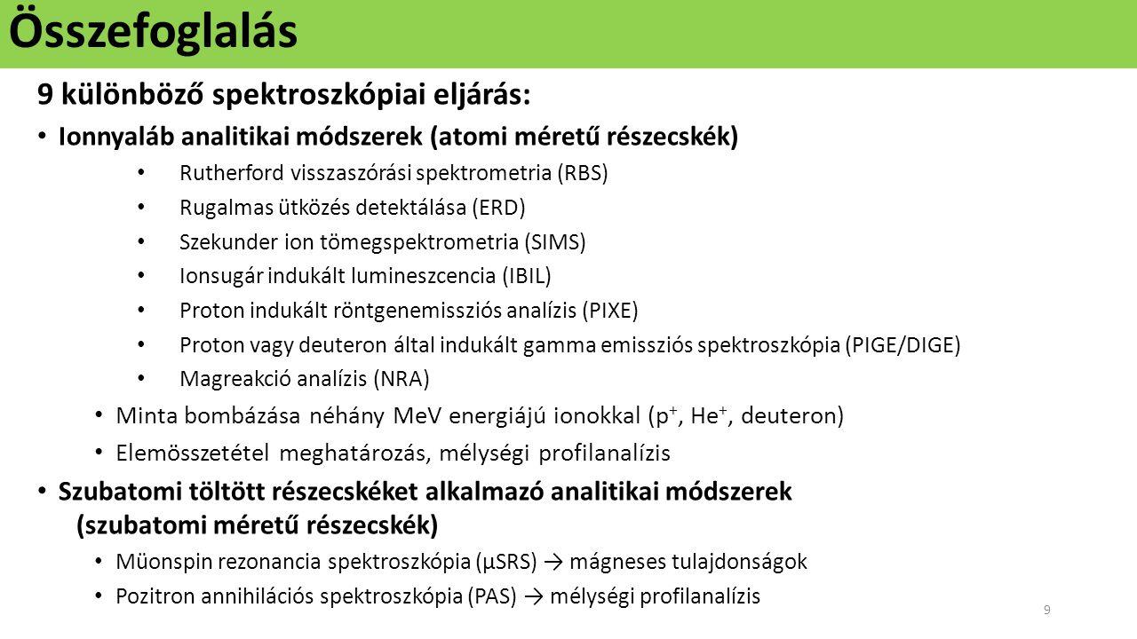 Összefoglalás 9 különböző spektroszkópiai eljárás: