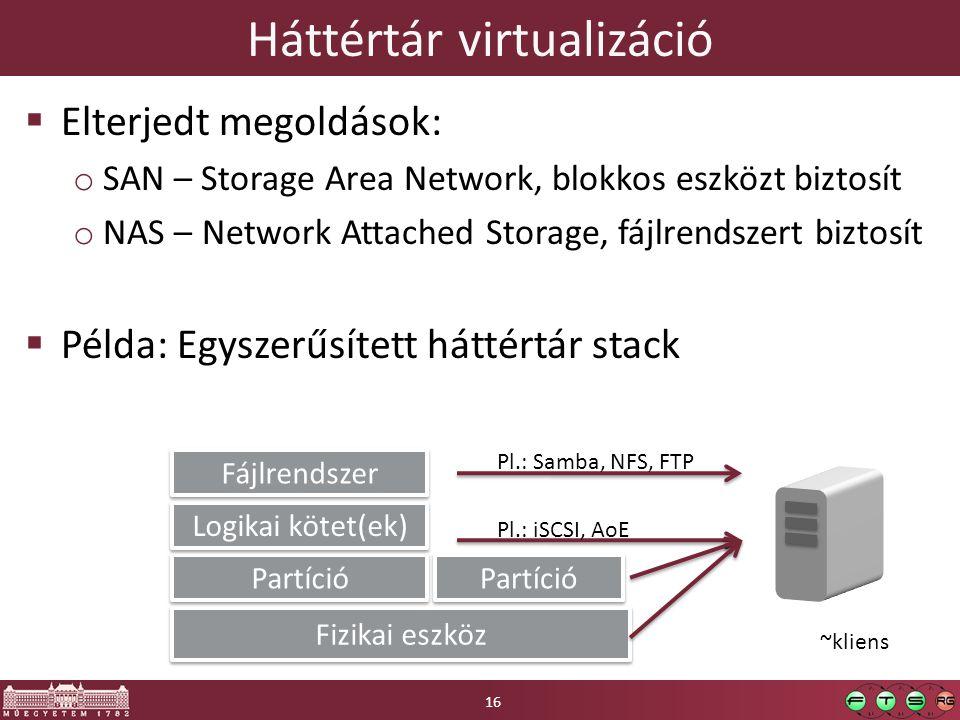 Háttértár virtualizáció