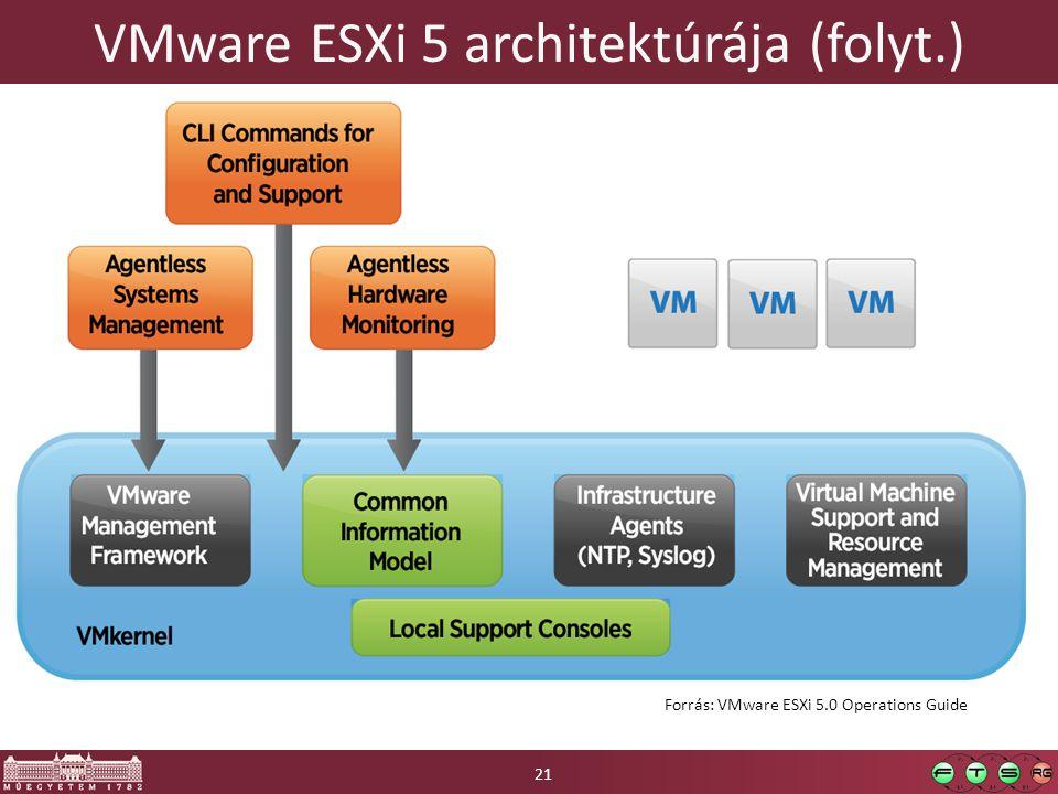 VMware ESXi 5 architektúrája (folyt.)