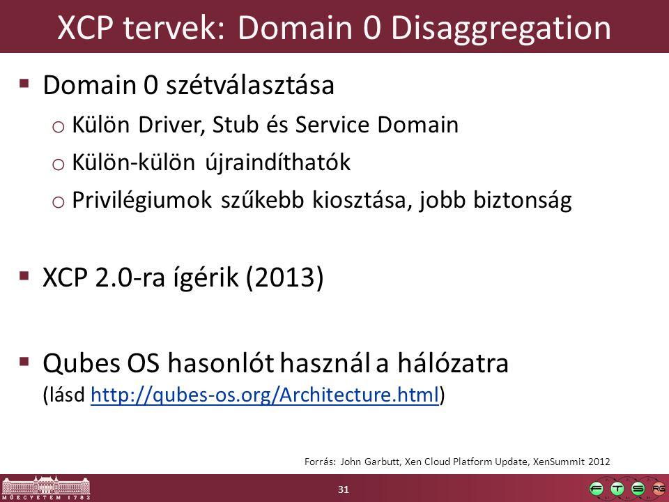 XCP tervek: Domain 0 Disaggregation