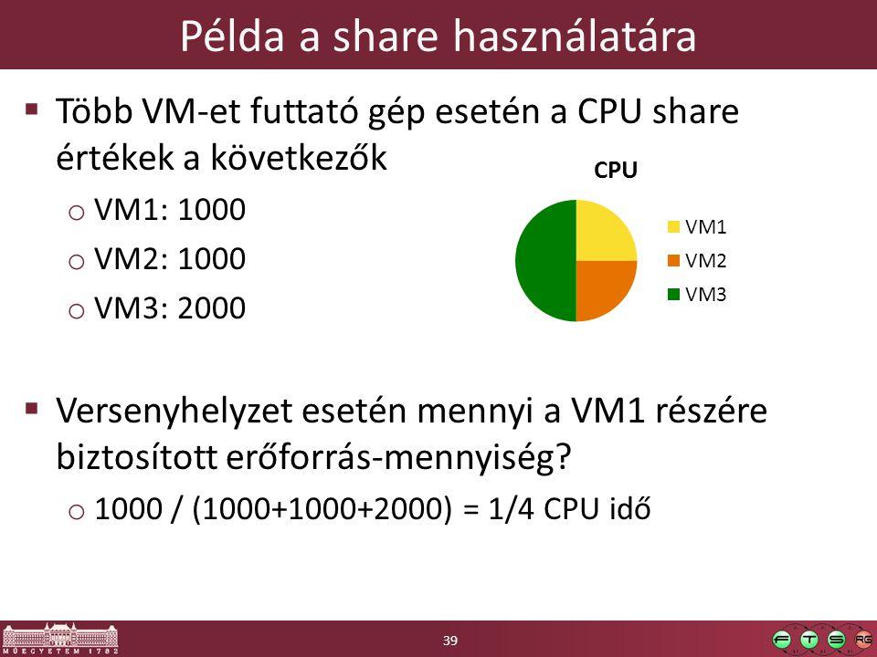 Példa a share használatára