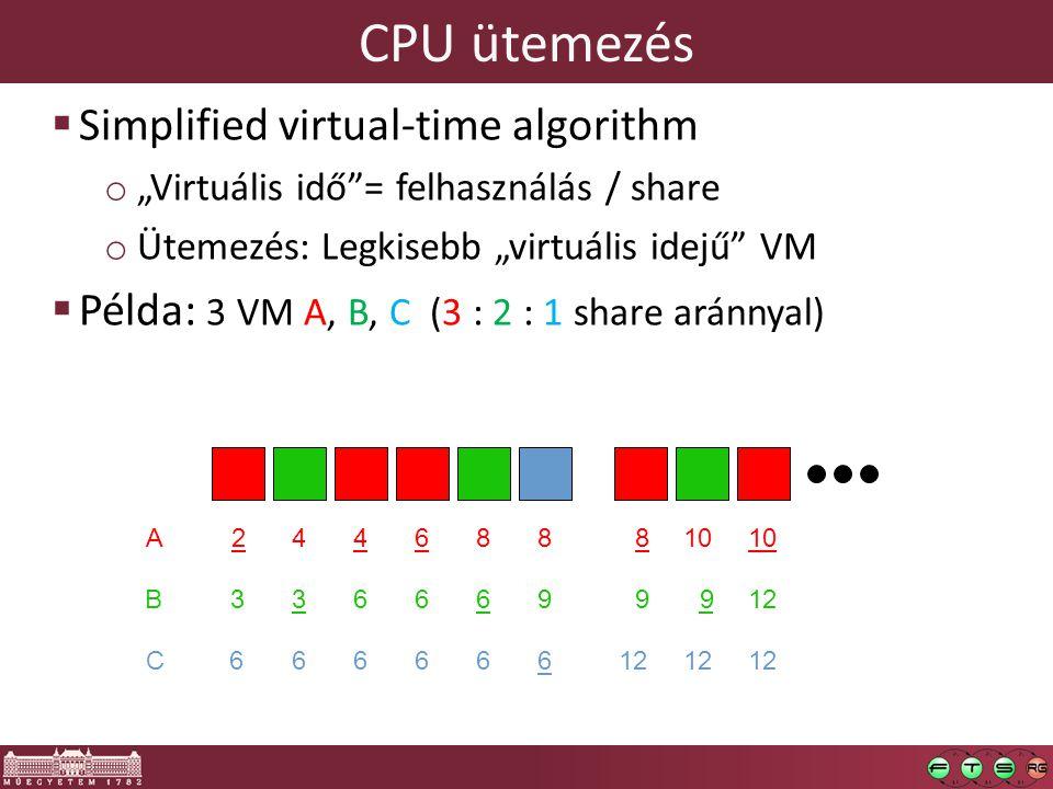 CPU ütemezés Simplified virtual-time algorithm