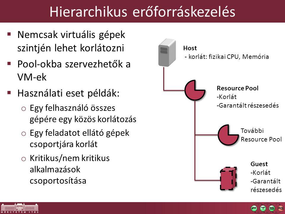 Hierarchikus erőforráskezelés
