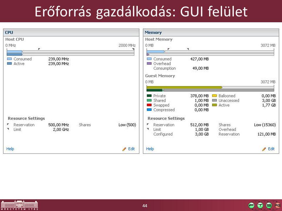 Erőforrás gazdálkodás: GUI felület