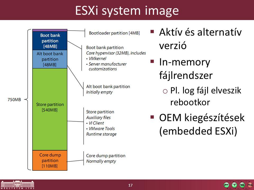 ESXi system image Aktív és alternatív verzió In-memory fájlrendszer