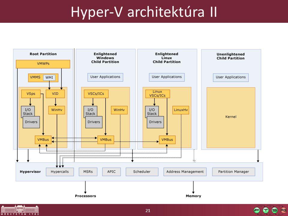 Hyper-V architektúra II