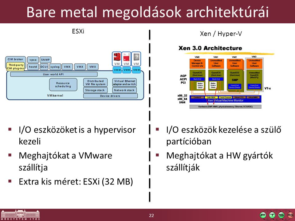 Bare metal megoldások architektúrái
