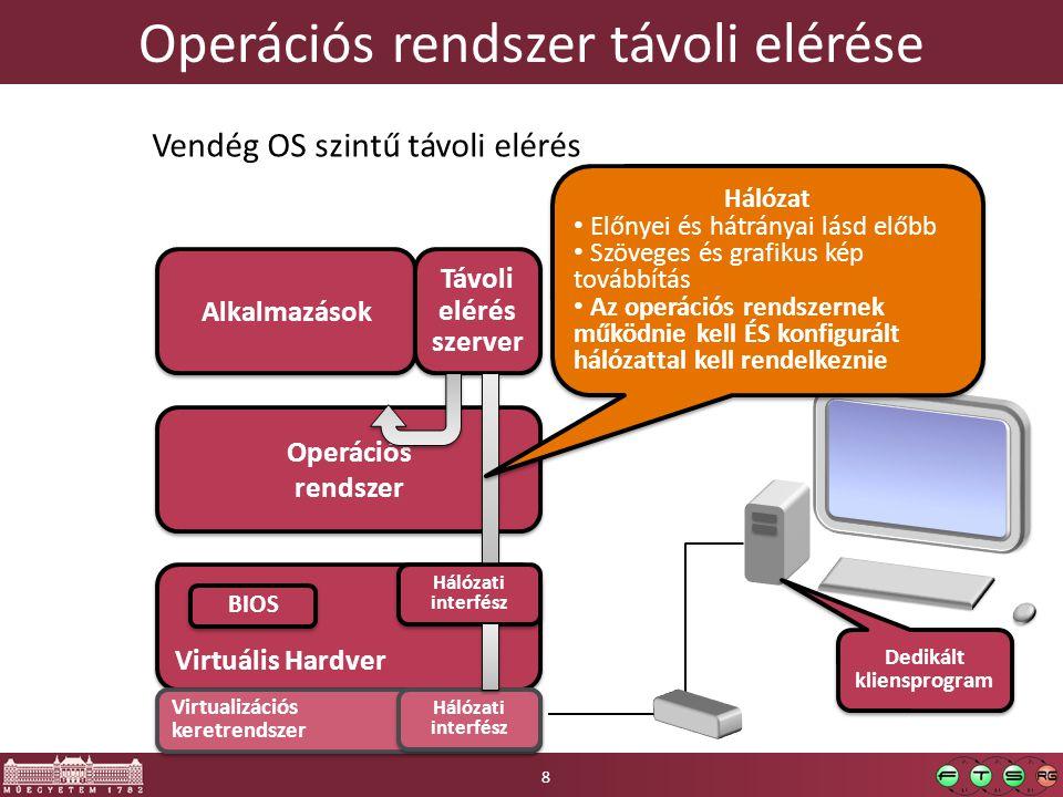 Operációs rendszer távoli elérése