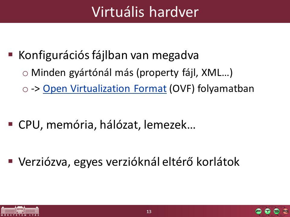 Virtuális hardver Konfigurációs fájlban van megadva