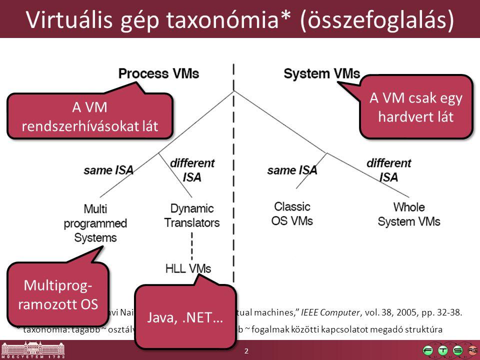 Virtuális gép taxonómia* (összefoglalás)
