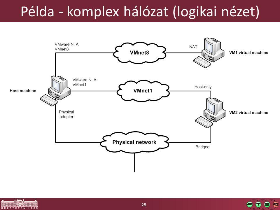 Példa - komplex hálózat (logikai nézet)