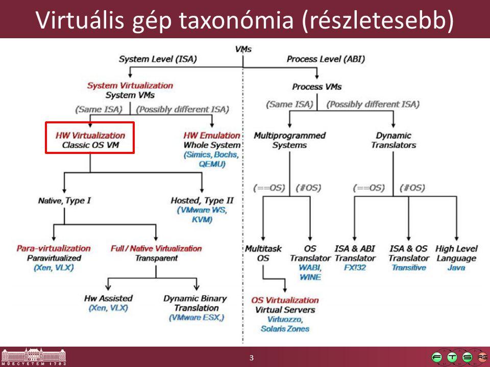 Virtuális gép taxonómia (részletesebb)