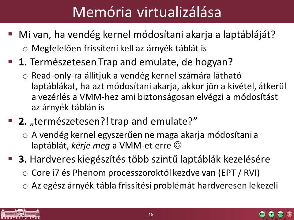 Memória virtualizálása