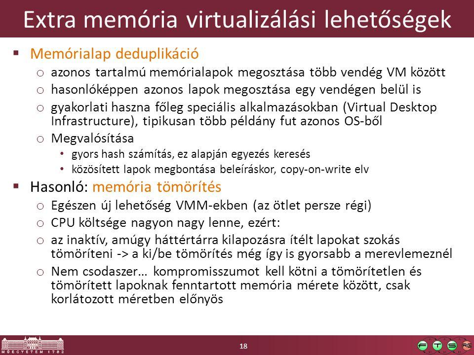 Extra memória virtualizálási lehetőségek
