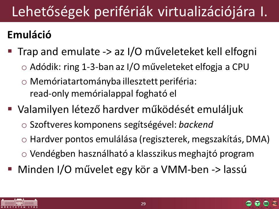 Lehetőségek perifériák virtualizációjára I.