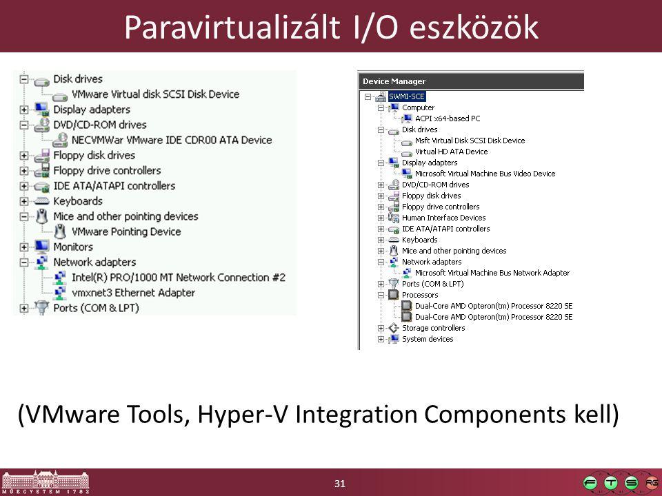 Paravirtualizált I/O eszközök