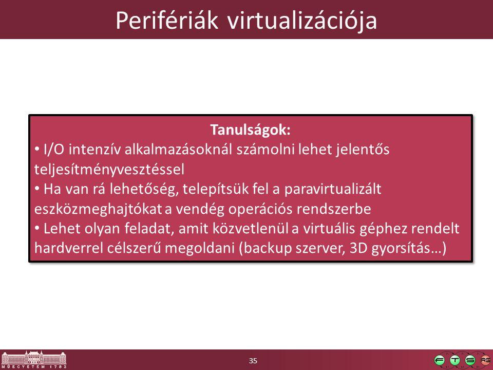 Perifériák virtualizációja