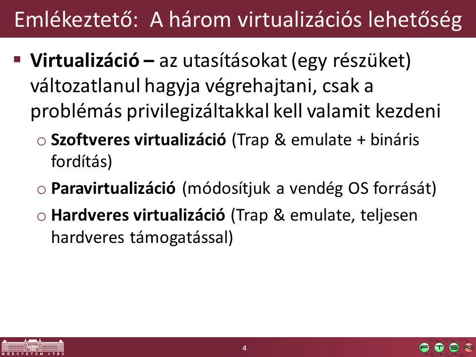 Emlékeztető: A három virtualizációs lehetőség