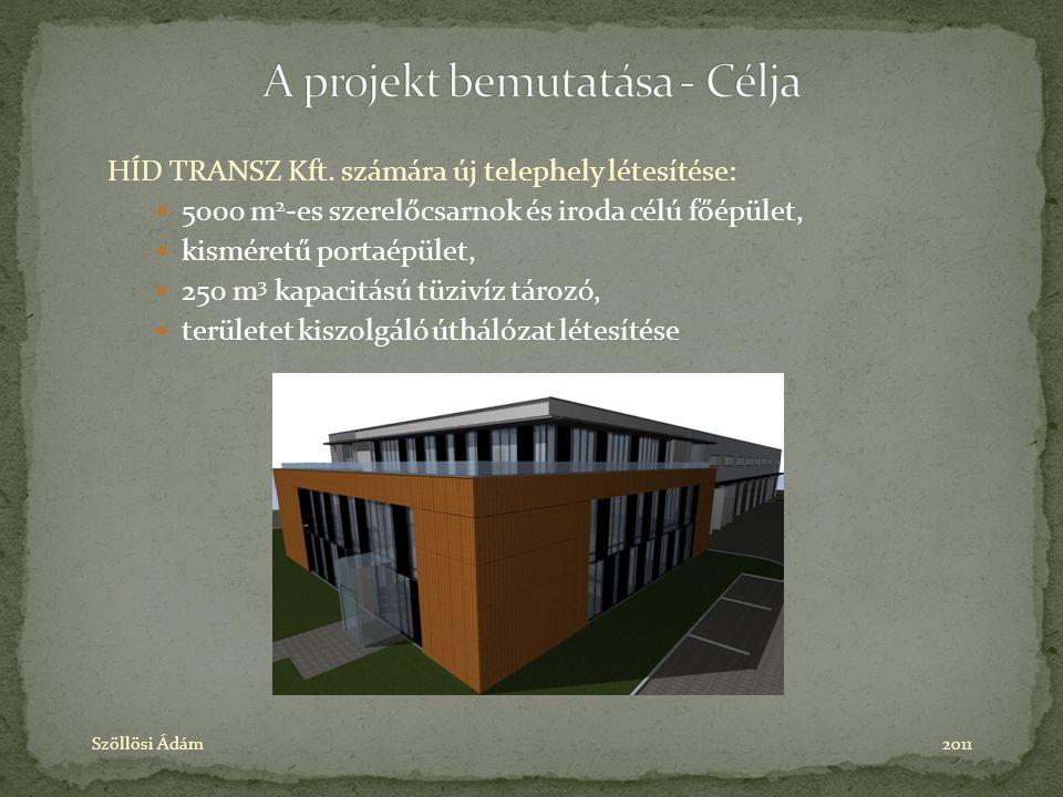 A projekt bemutatása - Célja