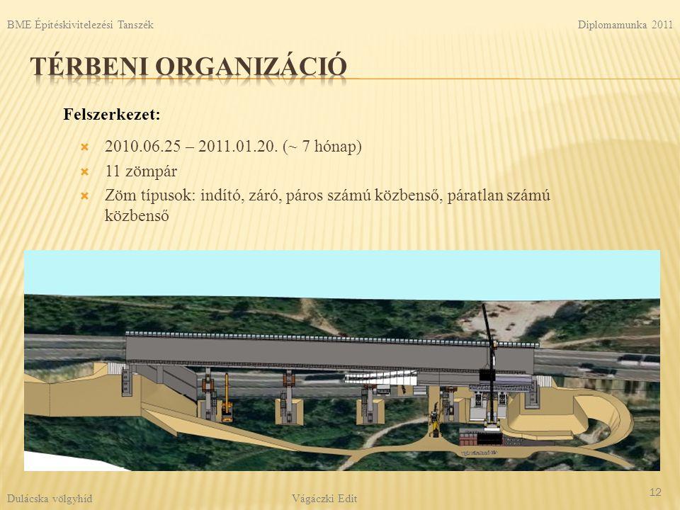 Térbeni organizáció Felszerkezet: 2010.06.25 – 2011.01.20. (~ 7 hónap)