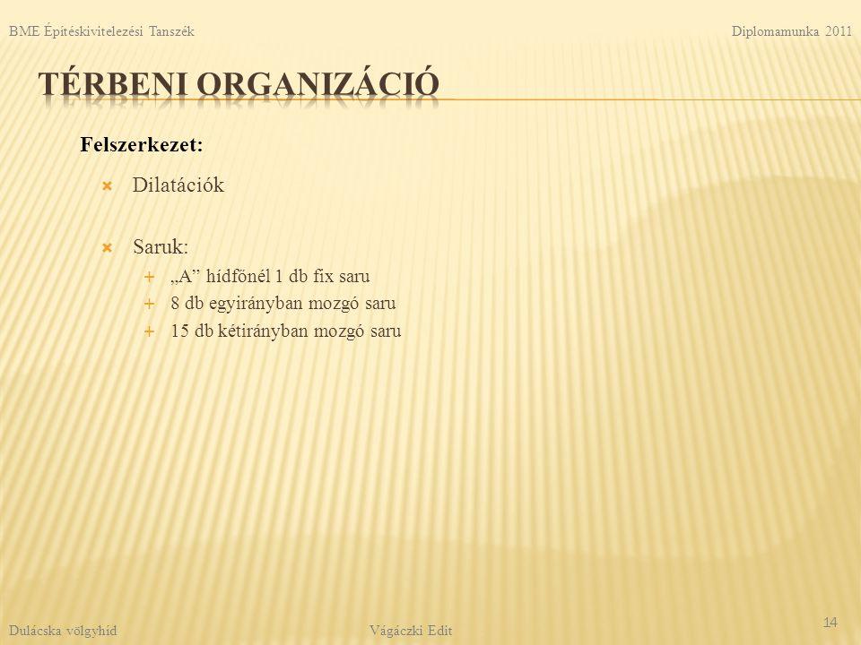Térbeni organizáció Felszerkezet: Dilatációk Saruk: