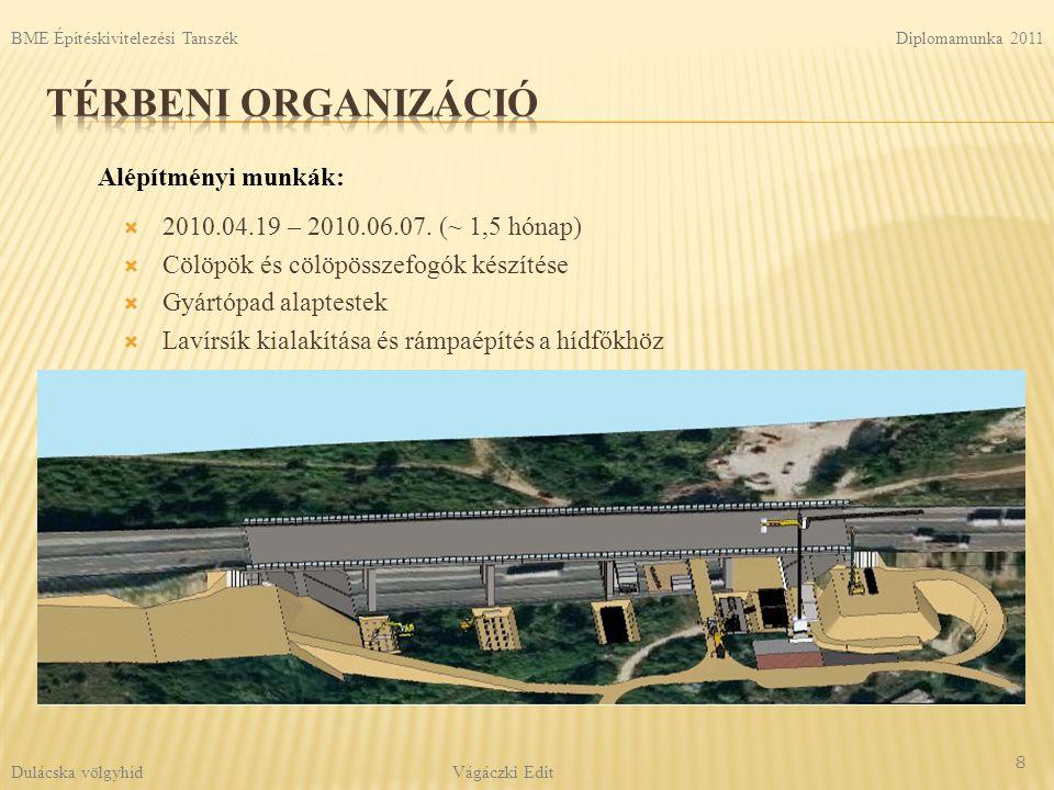 Térbeni organizáció Alépítményi munkák: