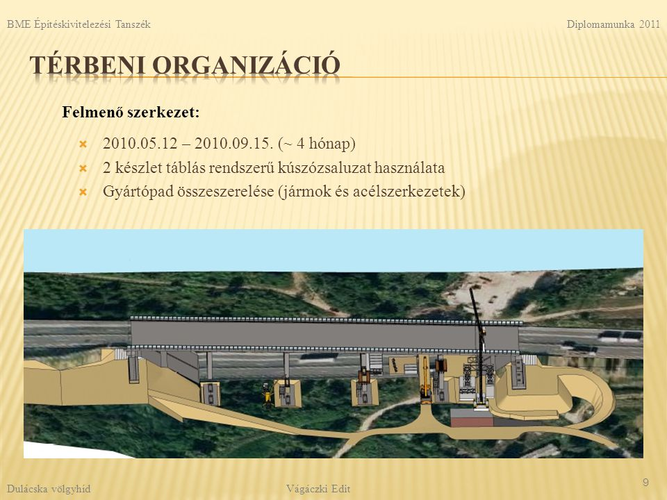 Térbeni organizáció Felmenő szerkezet: