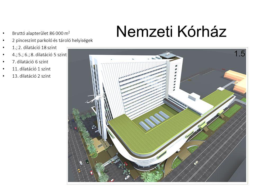 Nemzeti Kórház Bruttó alapterület 86 000 m2